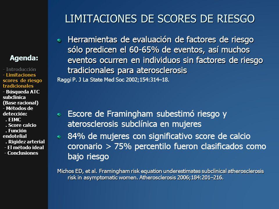LIMITACIONES DE SCORES DE RIESGO