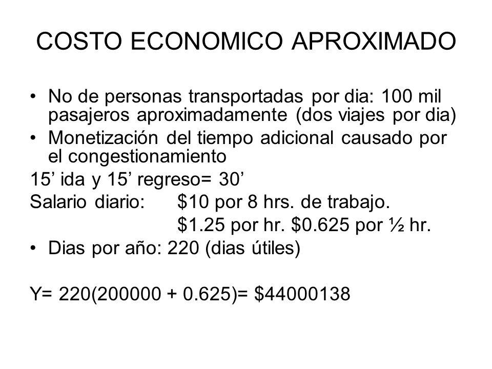 COSTO ECONOMICO APROXIMADO