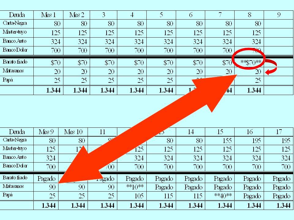 Este es el total de los pagos mensuales, o sea, la columna #4 de la planilla.