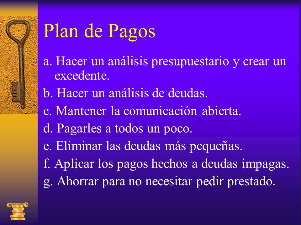 Plan de Pagosa. Hacer un análisis presupuestario y crear un excedente. b. Hacer un análisis de deudas.