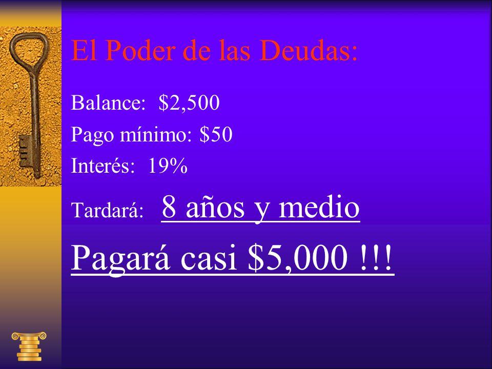Pagará casi $5,000 !!! El Poder de las Deudas: Balance: $2,500