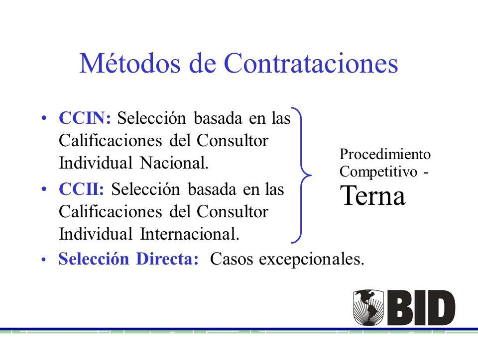 Métodos de Contrataciones