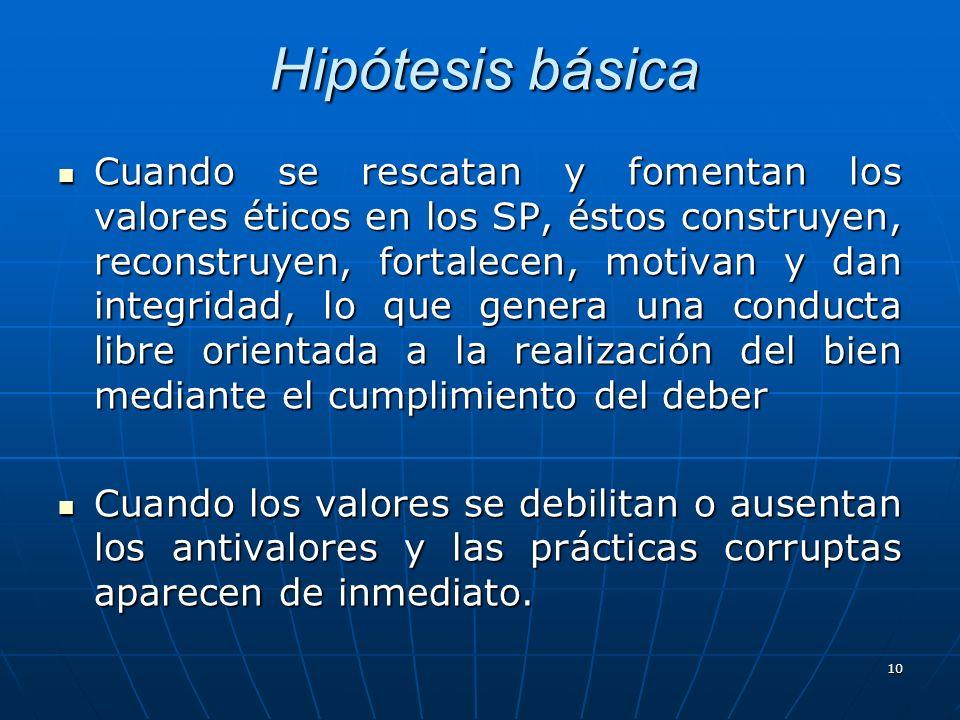 Hipótesis básica
