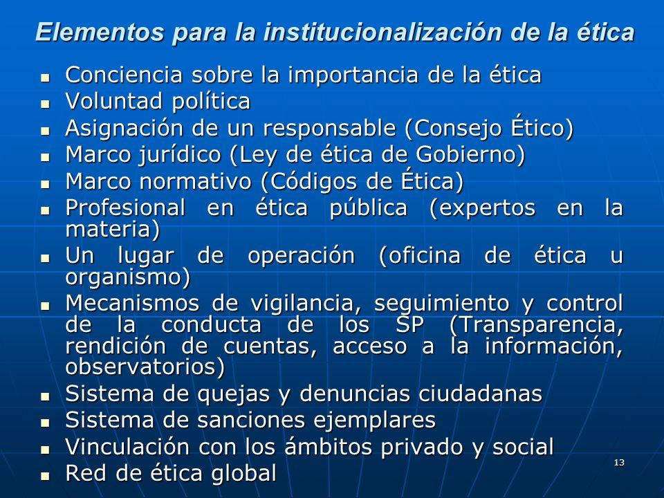 Elementos para la institucionalización de la ética