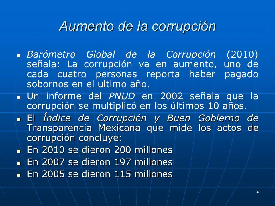 Aumento de la corrupción