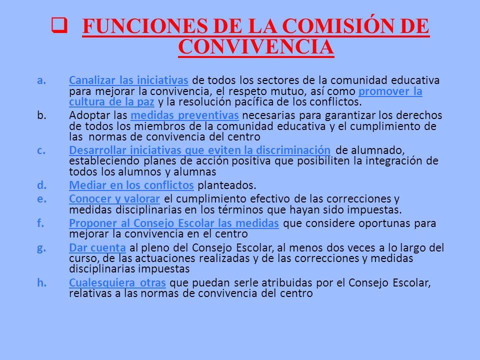 FUNCIONES DE LA COMISIÓN DE CONVIVENCIA
