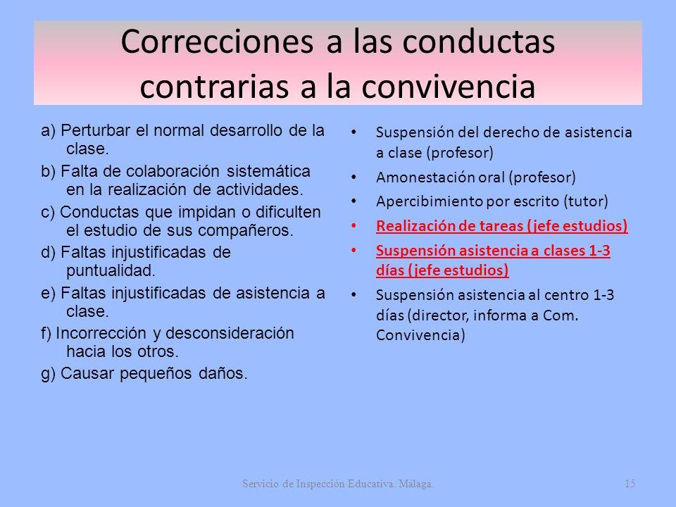 Correcciones a las conductas contrarias a la convivencia