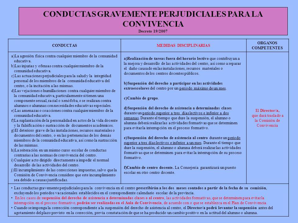 CONDUCTAS GRAVEMENTE PERJUDICIALES PARA LA CONVIVENCIA