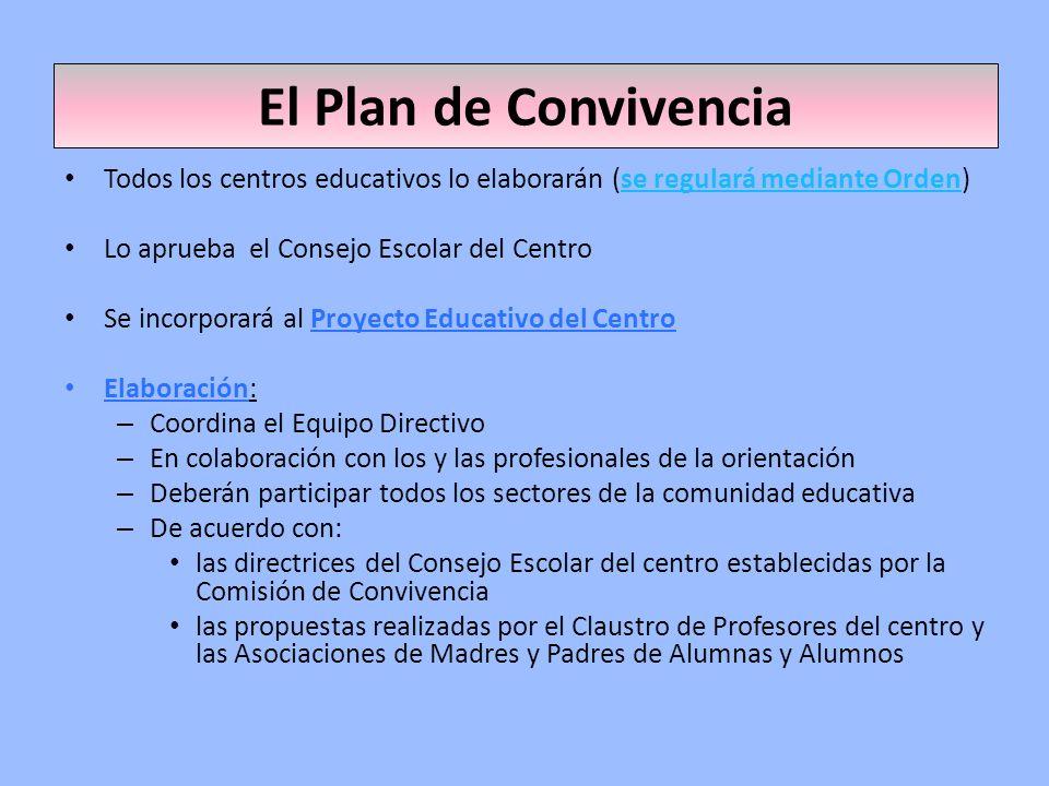 El Plan de ConvivenciaTodos los centros educativos lo elaborarán (se regulará mediante Orden) Lo aprueba el Consejo Escolar del Centro.