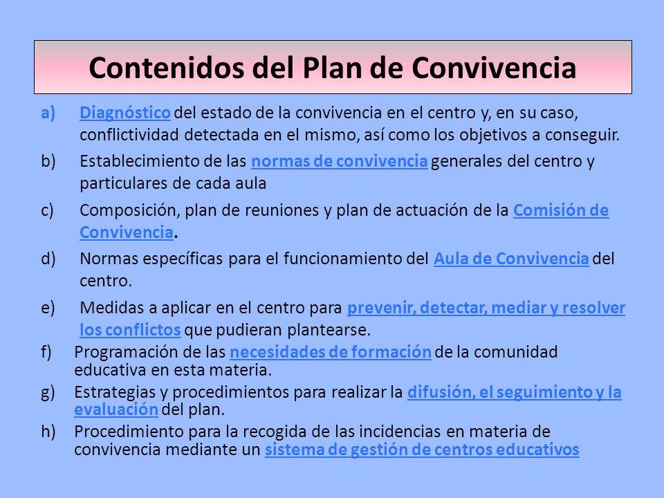 Contenidos del Plan de Convivencia