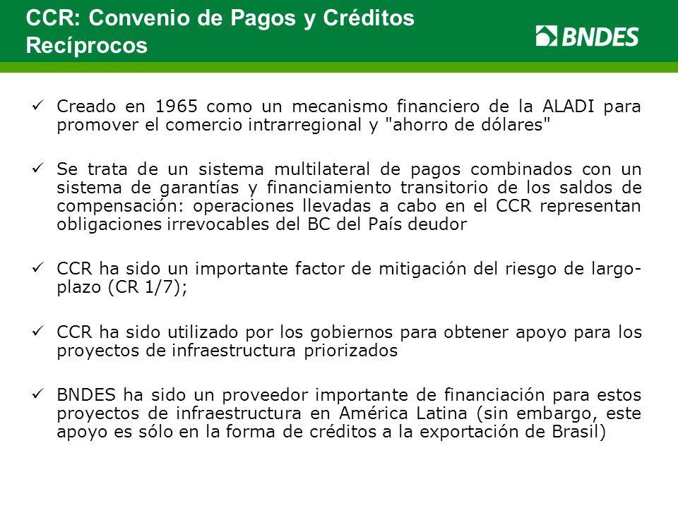 CCR: Convenio de Pagos y Créditos Recíprocos