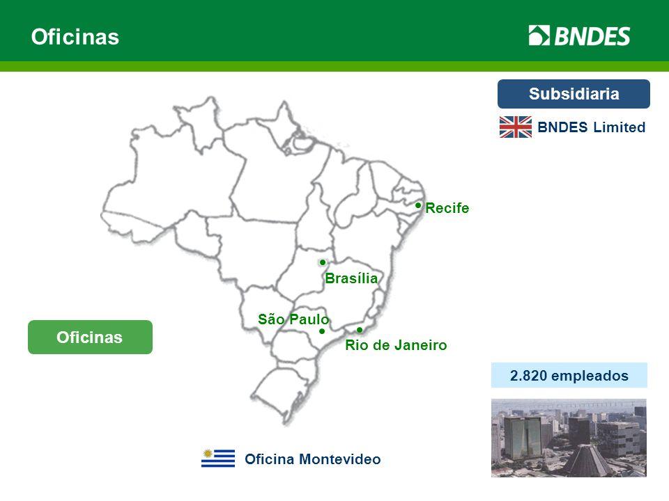 Oficinas Subsidiaria Oficinas BNDES Limited Recife Brasília São Paulo