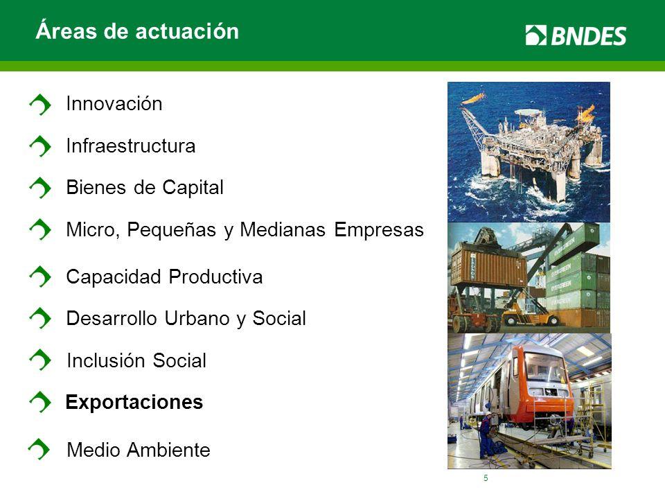 Áreas de actuación Innovación Infraestructura Bienes de Capital