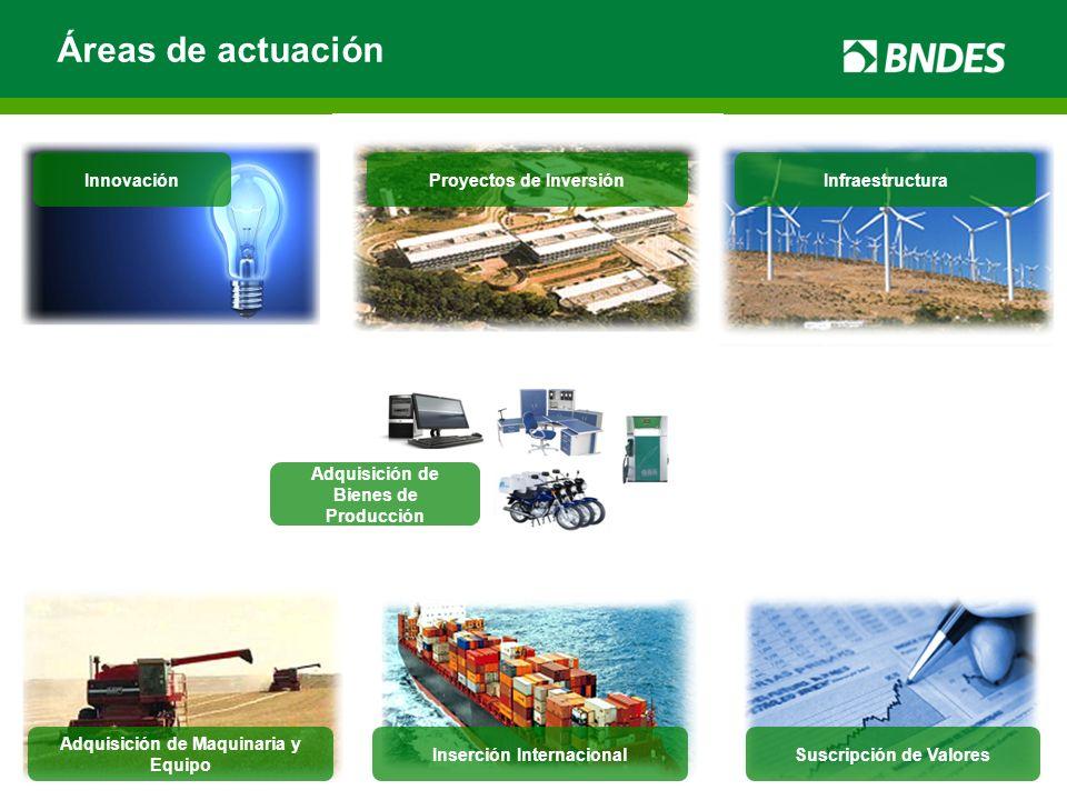 Áreas de actuación Innovación Proyectos de Inversión Infraestructura