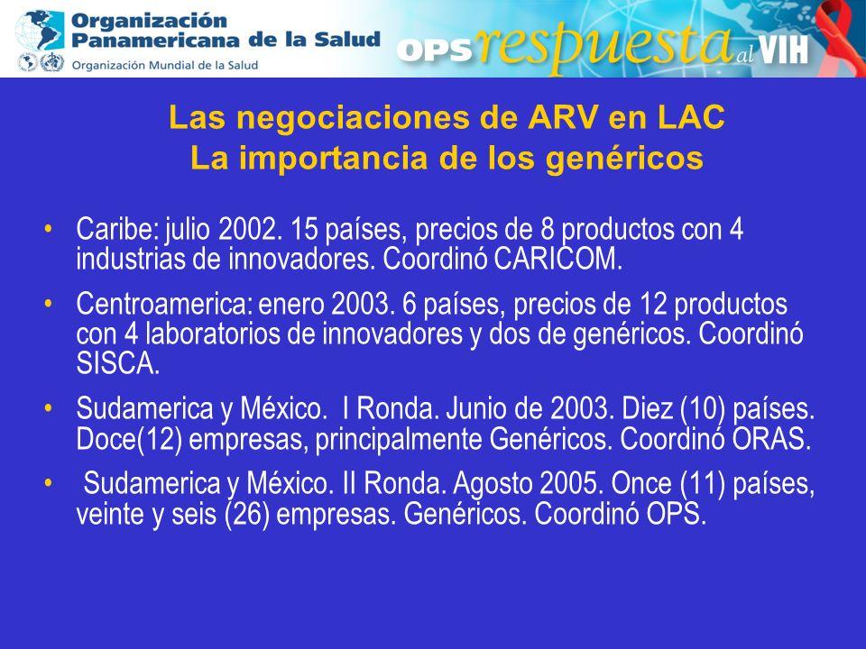 Las negociaciones de ARV en LAC La importancia de los genéricos