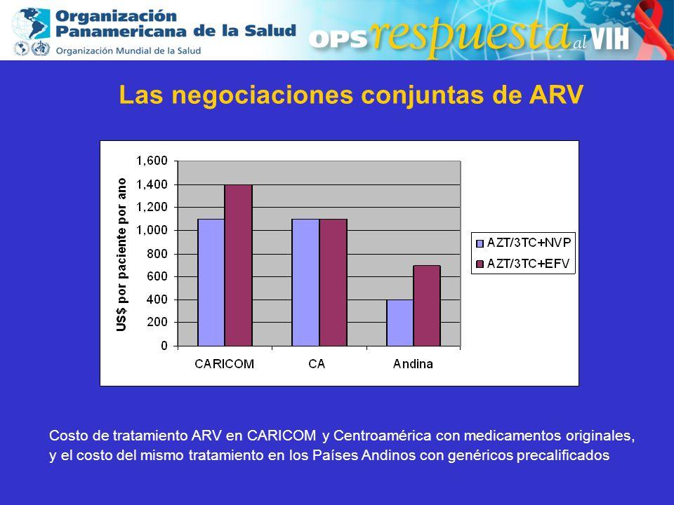 Las negociaciones conjuntas de ARV
