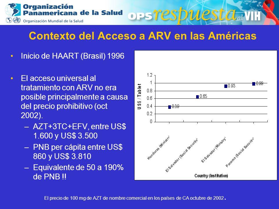 Contexto del Acceso a ARV en las Américas