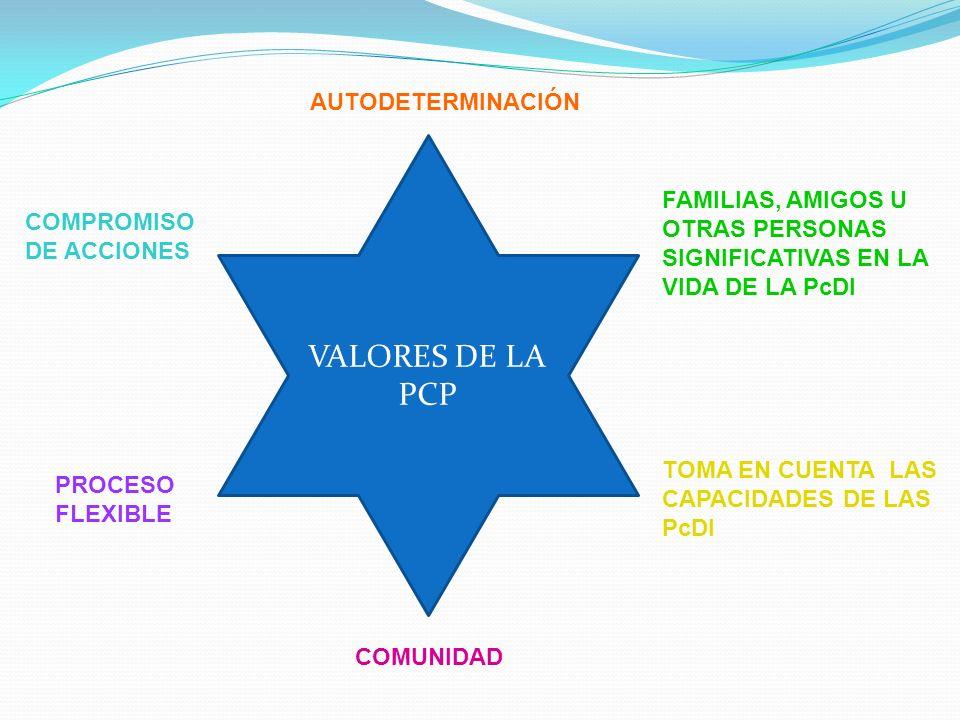 VALORES DE LA PCP AUTODETERMINACIÓN FAMILIAS, AMIGOS U OTRAS PERSONAS