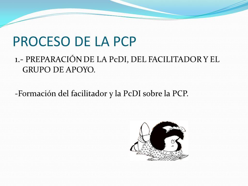 PROCESO DE LA PCP 1.- PREPARACIÓN DE LA PcDI, DEL FACILITADOR Y EL GRUPO DE APOYO.