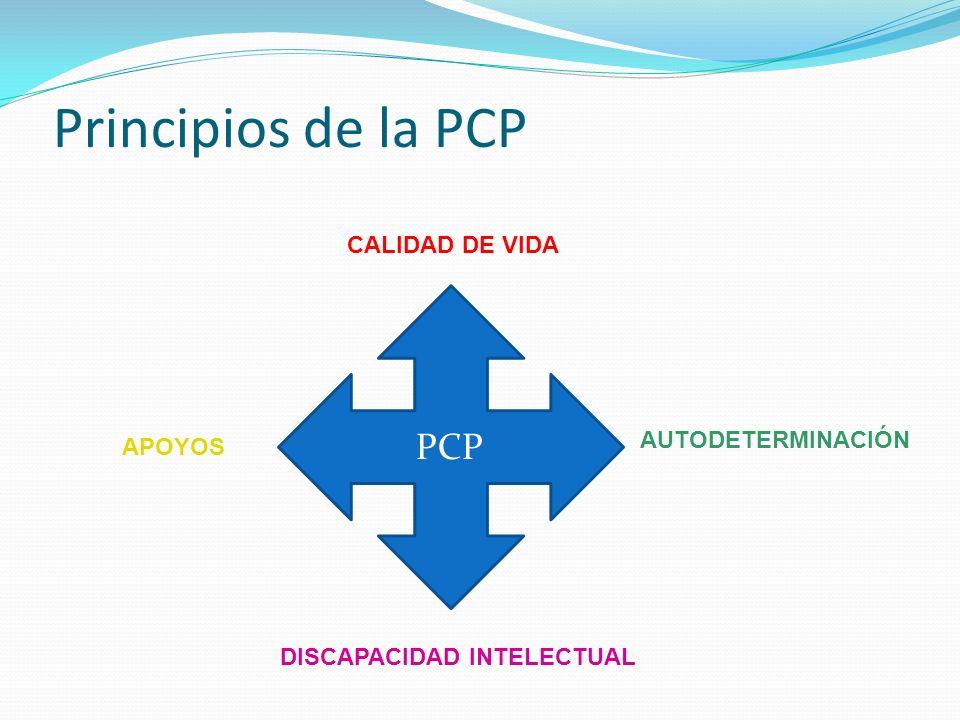 Principios de la PCP PCP CALIDAD DE VIDA AUTODETERMINACIÓN APOYOS