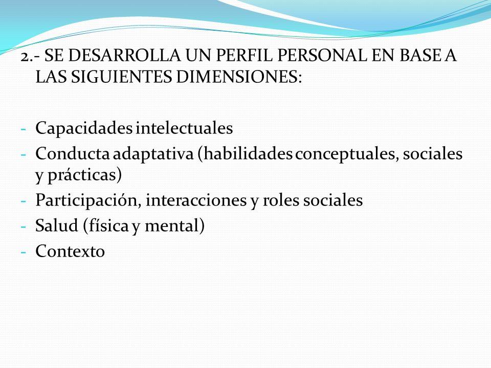 2.- SE DESARROLLA UN PERFIL PERSONAL EN BASE A LAS SIGUIENTES DIMENSIONES: