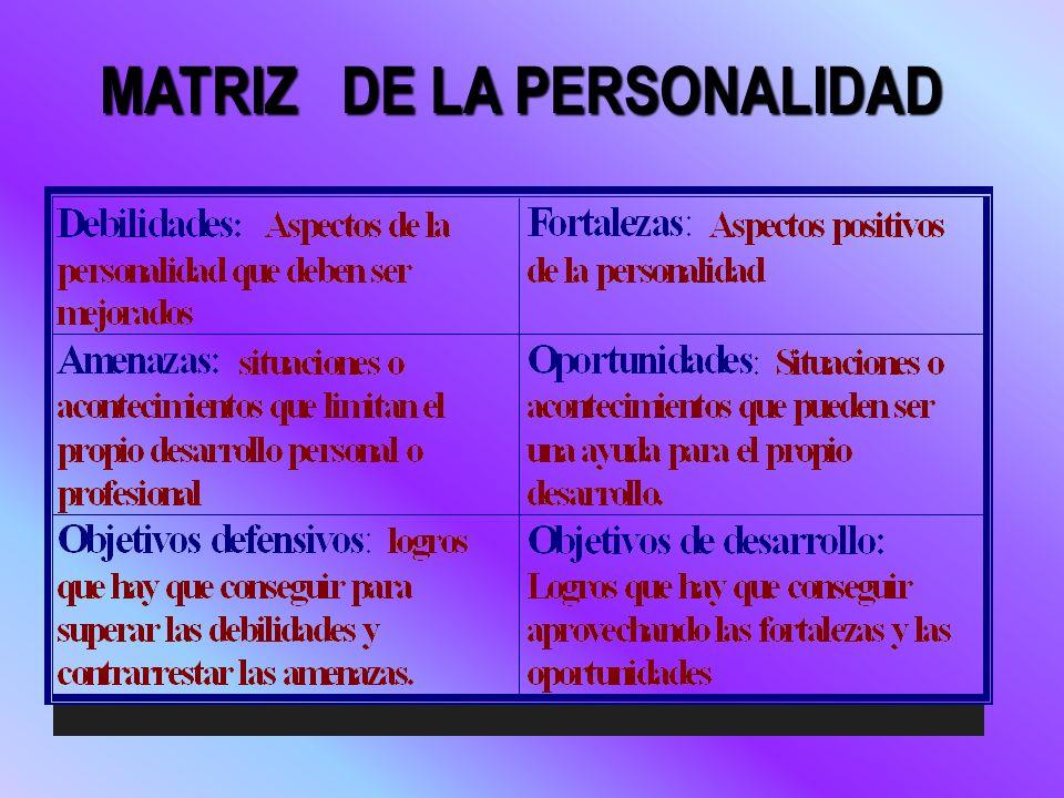 MATRIZ DE LA PERSONALIDAD