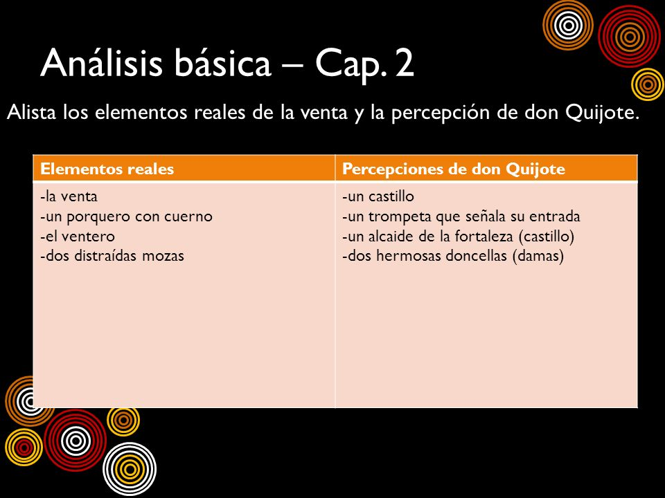 Análisis básica – Cap. 2Alista los elementos reales de la venta y la percepción de don Quijote. Elementos reales.