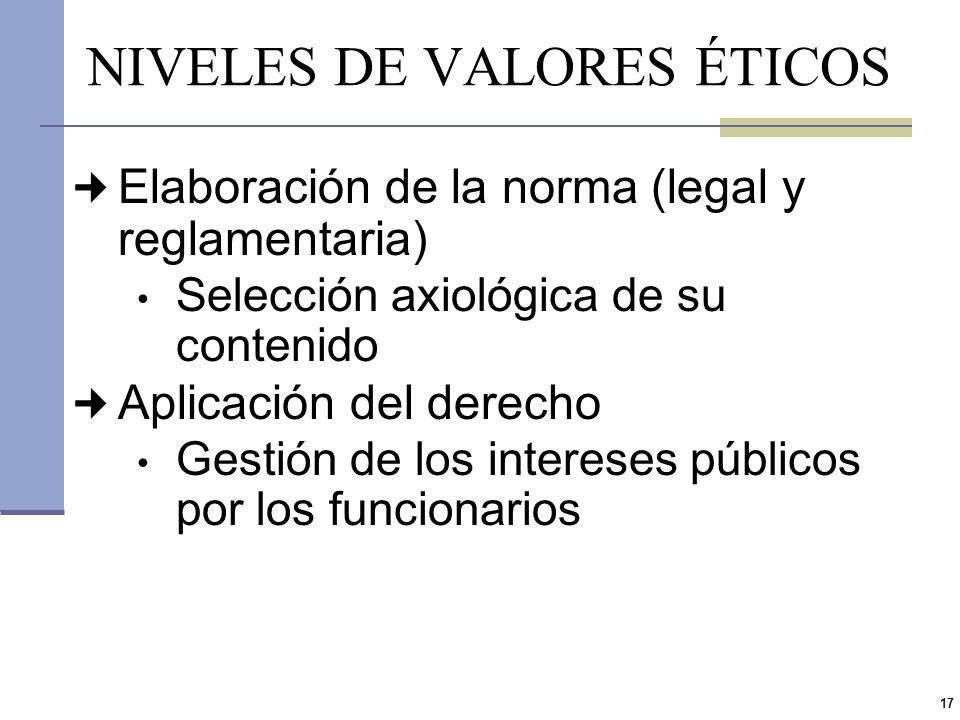 NIVELES DE VALORES ÉTICOS