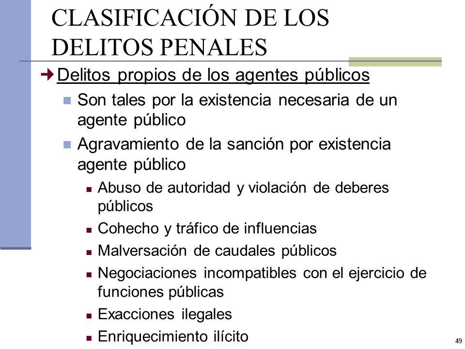CLASIFICACIÓN DE LOS DELITOS PENALES