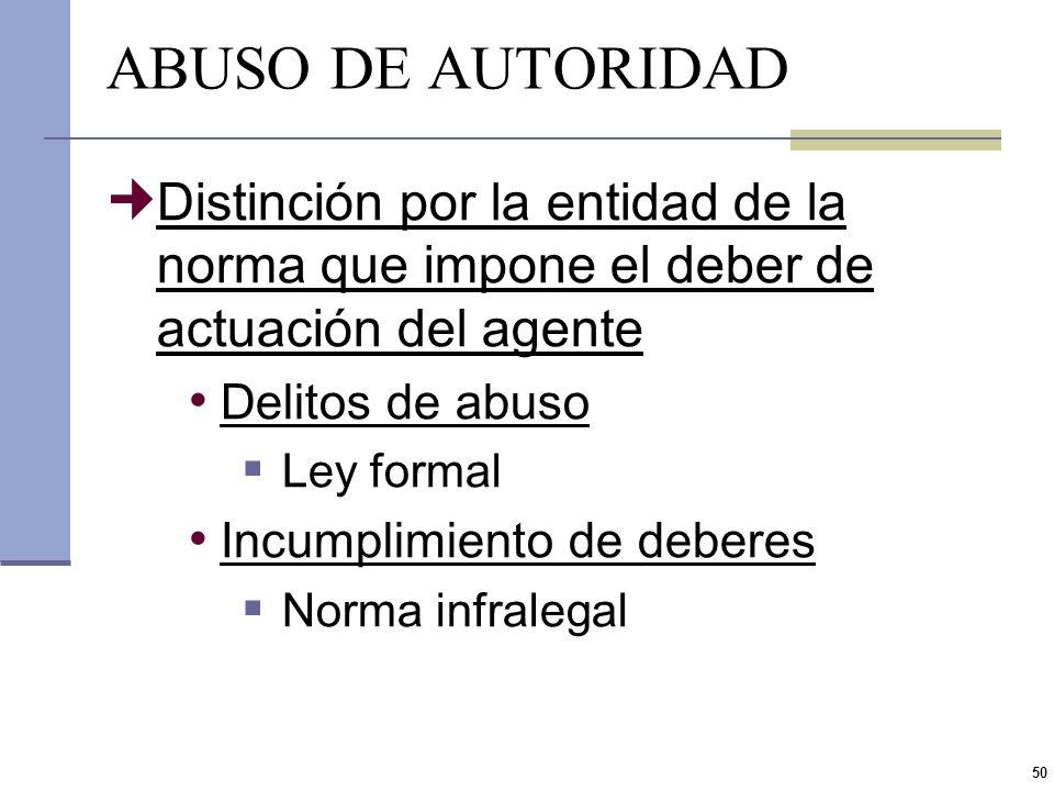 ABUSO DE AUTORIDADDistinción por la entidad de la norma que impone el deber de actuación del agente.