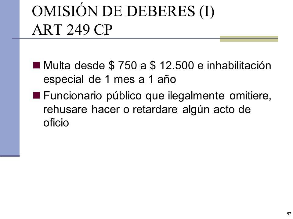 OMISIÓN DE DEBERES (I) ART 249 CP