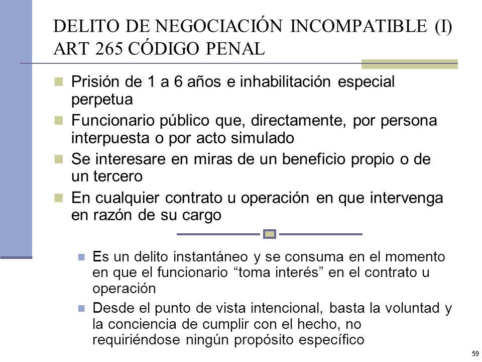 DELITO DE NEGOCIACIÓN INCOMPATIBLE (I) ART 265 CÓDIGO PENAL