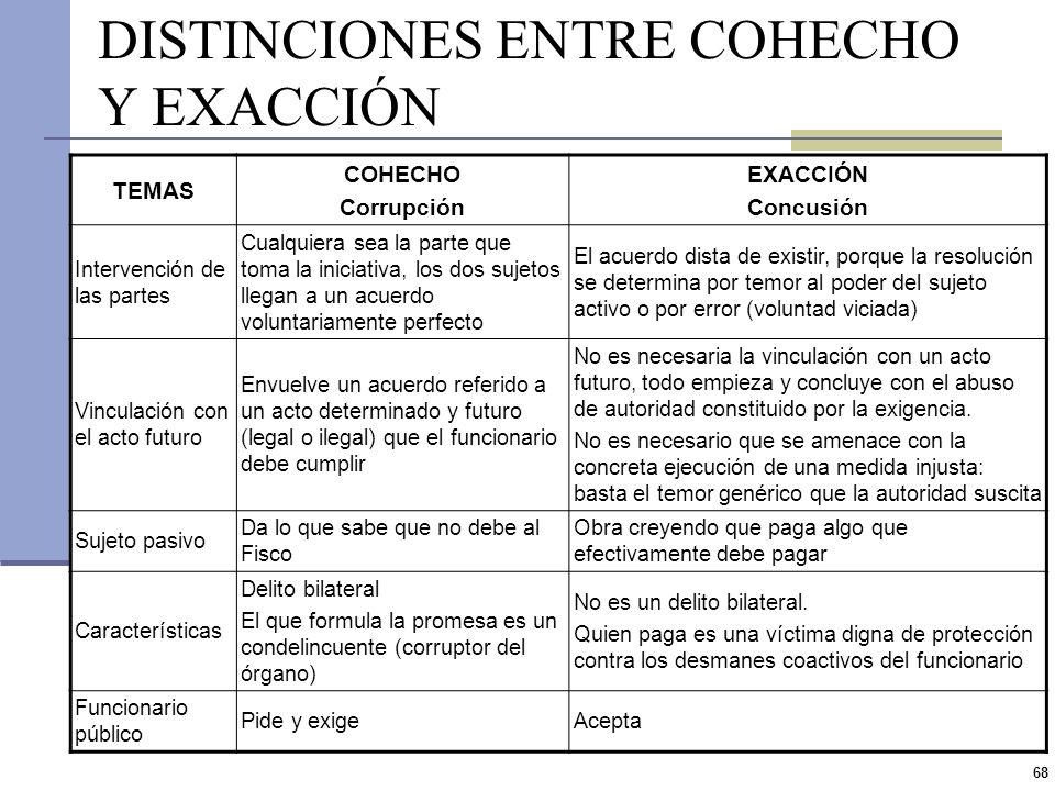 DISTINCIONES ENTRE COHECHO Y EXACCIÓN