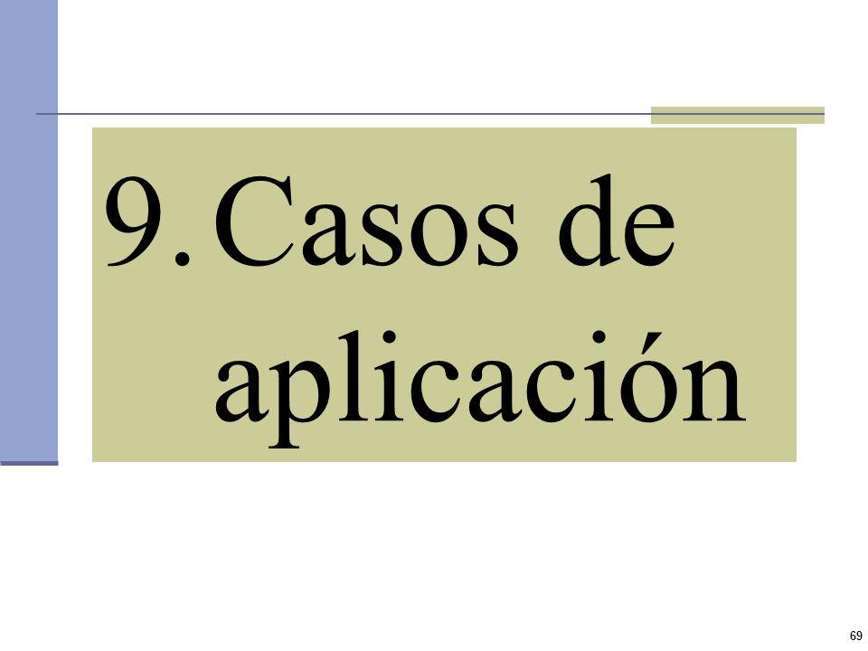 Casos de aplicación