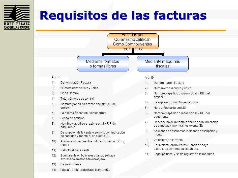 Requisitos de las facturas