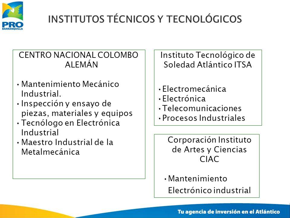INSTITUTOS TÉCNICOS Y TECNOLÓGICOS