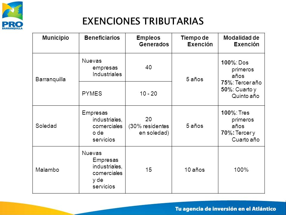 EXENCIONES TRIBUTARIAS