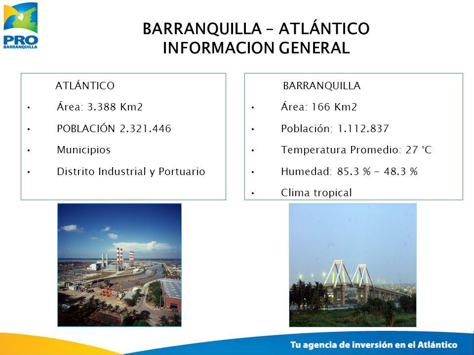 BARRANQUILLA – ATLÁNTICO INFORMACION GENERAL
