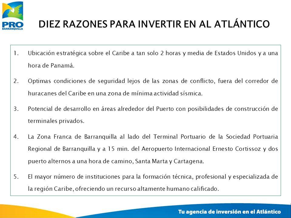 DIEZ RAZONES PARA INVERTIR EN AL ATLÁNTICO