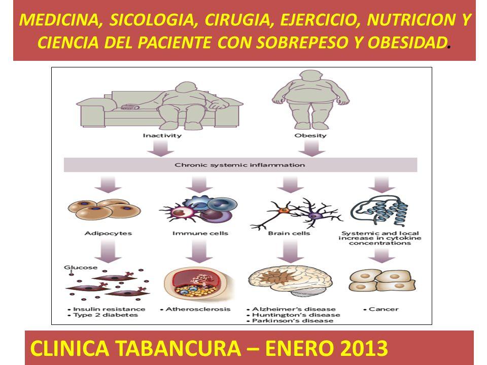 CLINICA TABANCURA – ENERO 2013