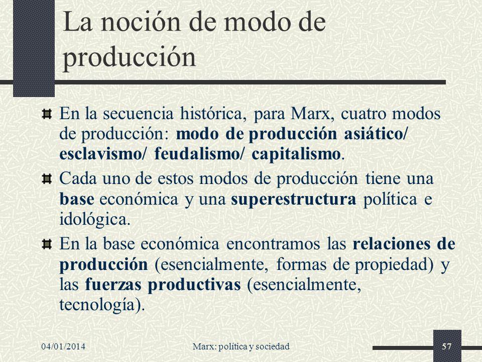 La noción de modo de producción