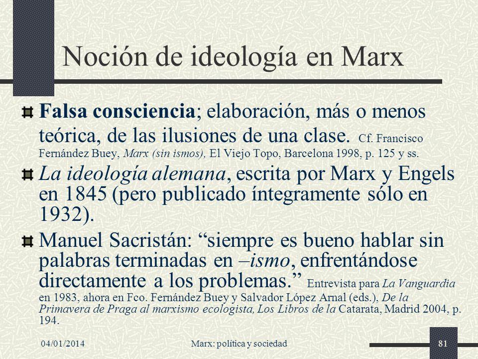 Noción de ideología en Marx