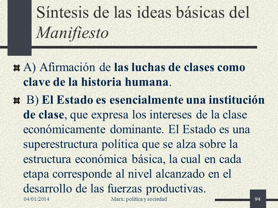 Síntesis de las ideas básicas del Manifiesto
