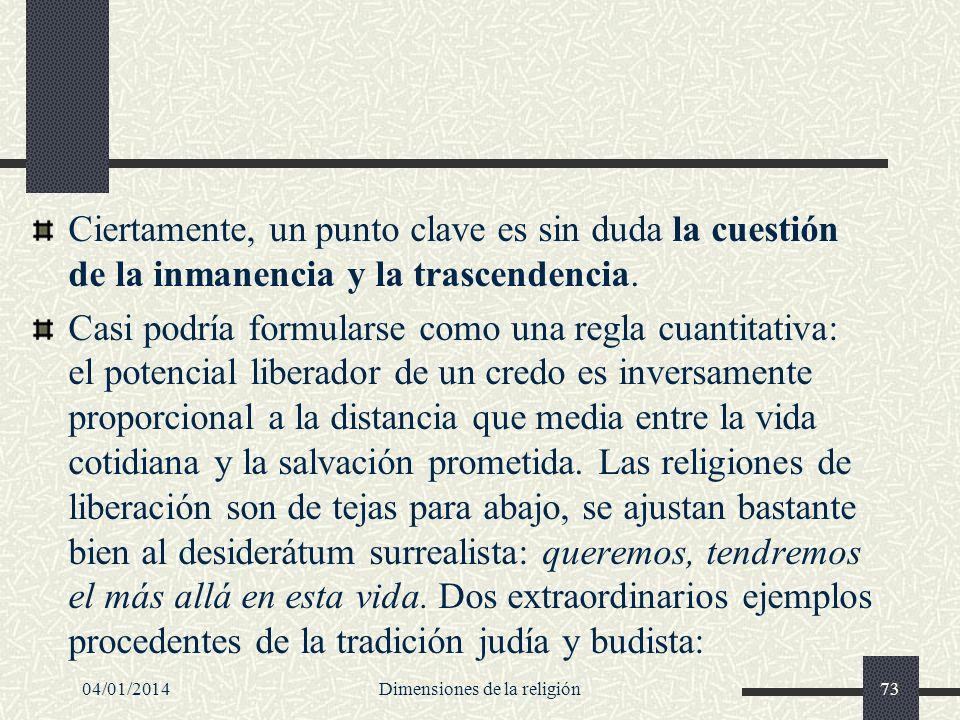 Dimensiones de la religión