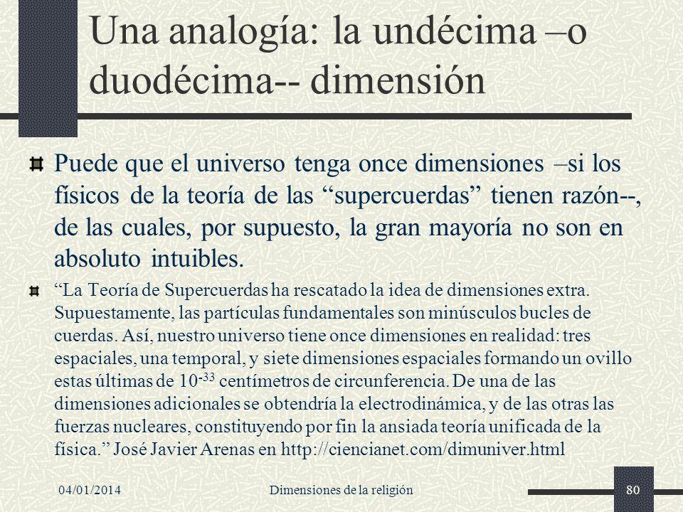 Una analogía: la undécima –o duodécima-- dimensión