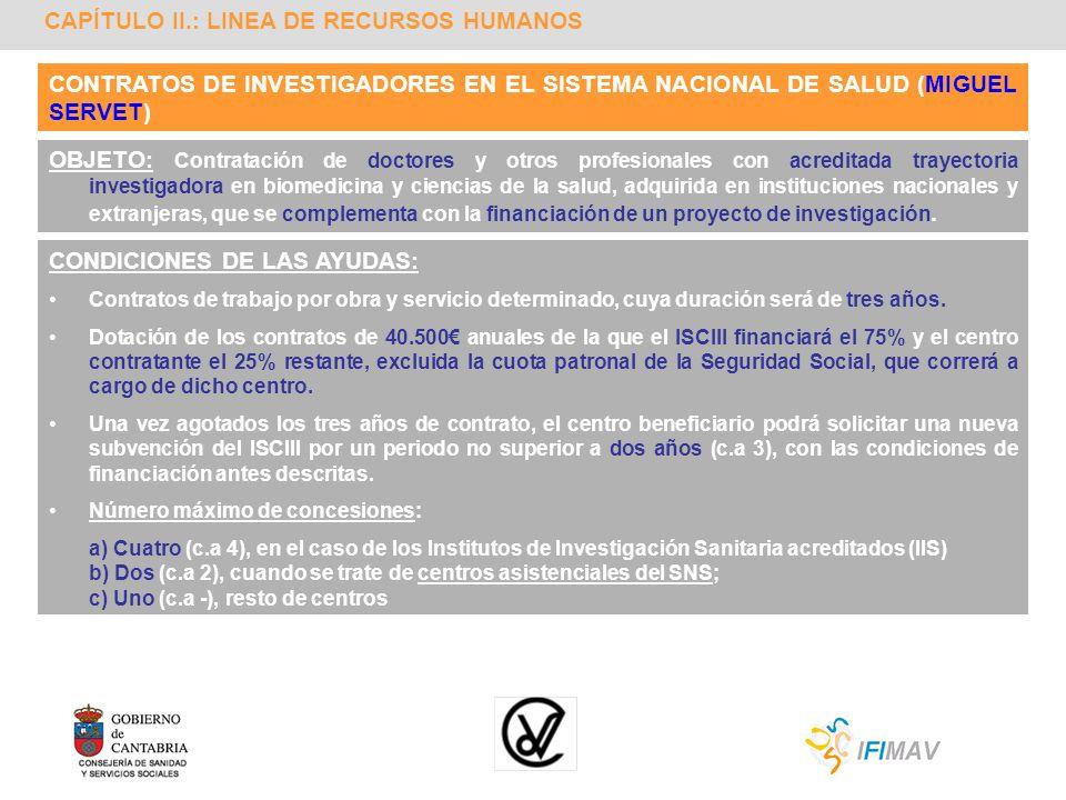 CAPÍTULO II.: LINEA DE RECURSOS HUMANOS