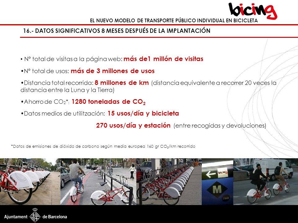 16.- DATOS SIGNIFICATIVOS 8 MESES DESPUÉS DE LA IMPLANTACIÓN