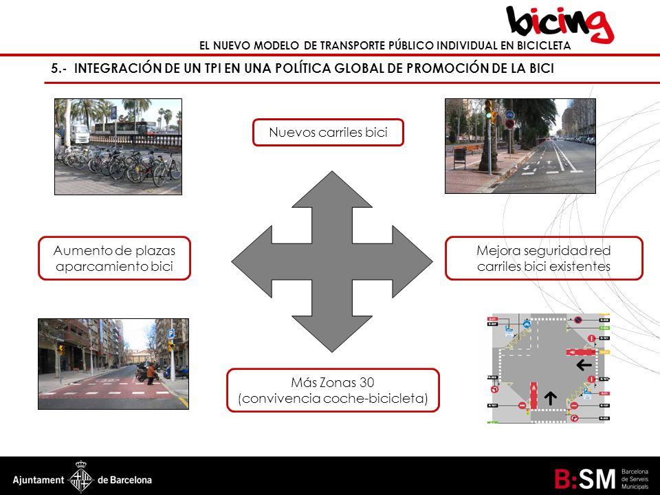 Aumento de plazas aparcamiento bici Mejora seguridad red