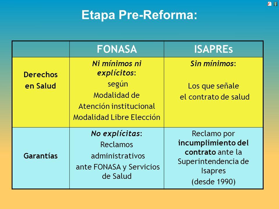 Etapa Pre-Reforma: FONASA ISAPREs Derechos en Salud