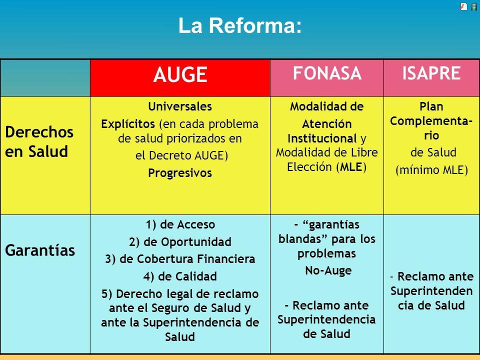 La Reforma: AUGE FONASA ISAPRE Derechos en Salud Garantías Universales